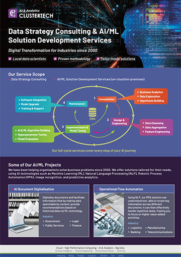Data Strategy Consulting & AI/ML Solution Development Services Brochure