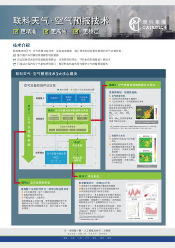 ClusterTech Weather・AQ Technology Product Brochure
